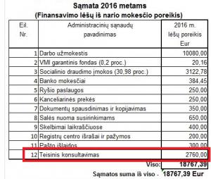 Samata lt 2016